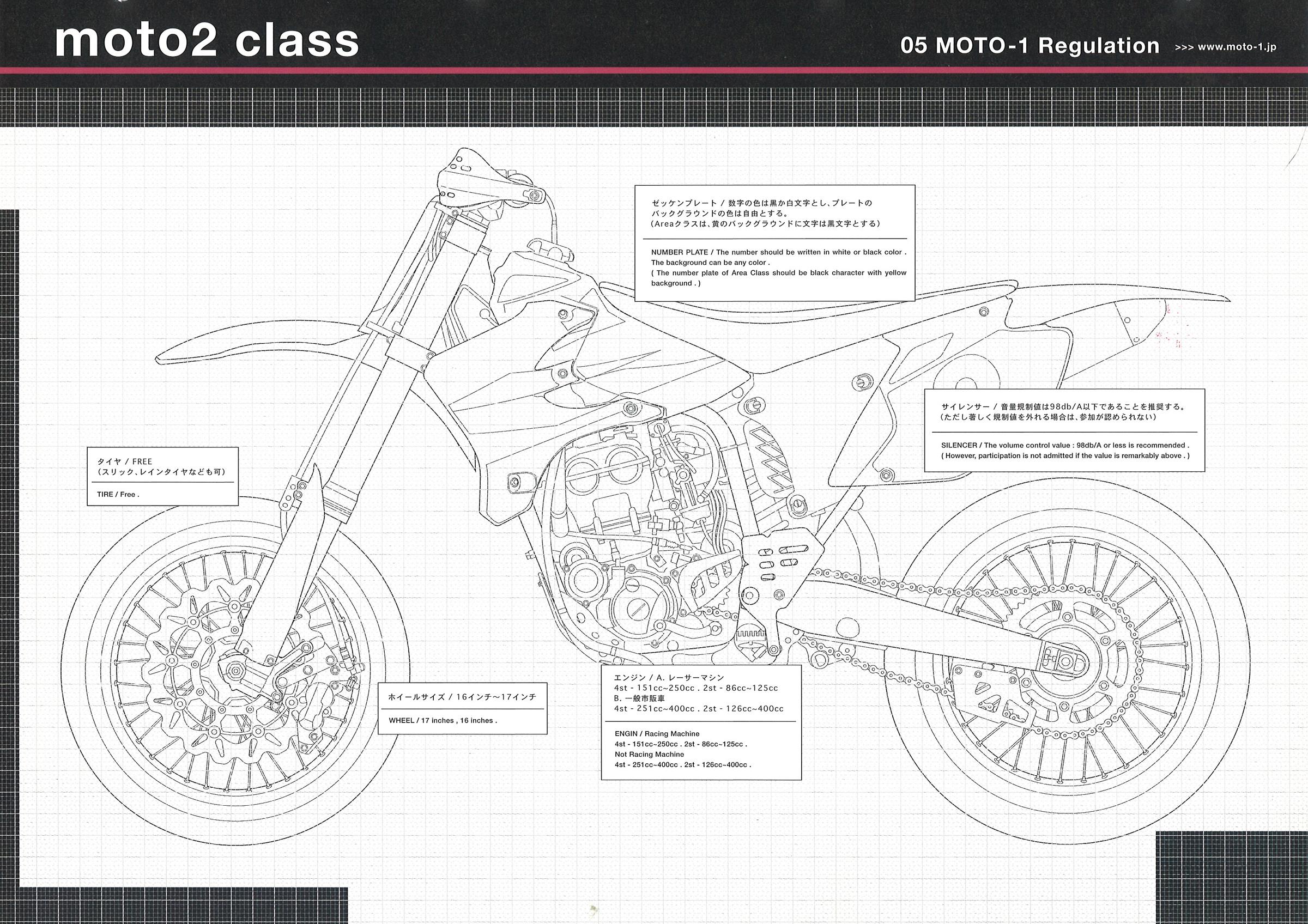 moto2車体図